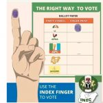 How To Check Your Polling Unit Online & How To Vote In Nigeria